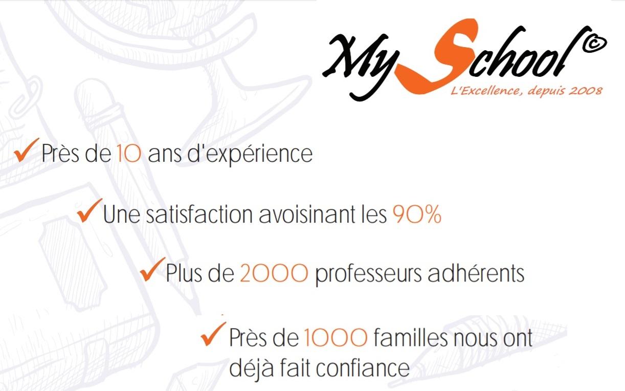 d1a2b6039 MySchool N°1 des cours particuliers et de soutien scolaire à ...